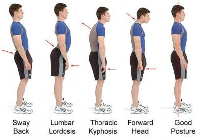 Postur