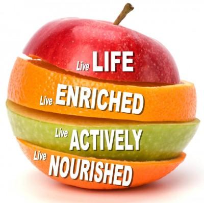 Hidup Sihat Kawal Berat Badan