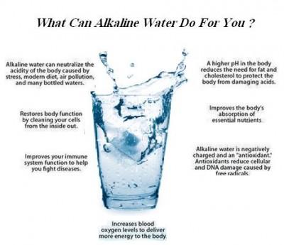 Kebaikan Air Alkali, betul ke
