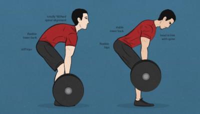 Postur yang mungkin menyebabkan kecederaan.